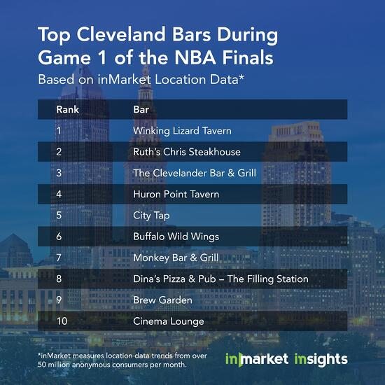 Social-Graphic-for-Cleveland-Bars-2.jpg