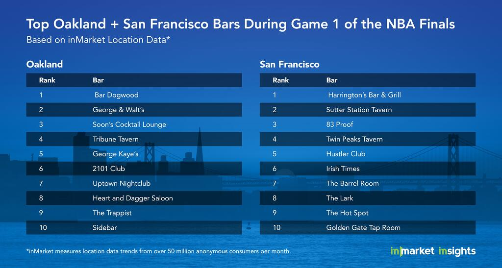 Social-Graphic-for-Oakland-Bars-2.jpg